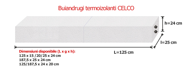 CELCO | produse | small_banner